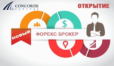 Private FX = Concorde Capital (финансы) + Forex trend (технологии)