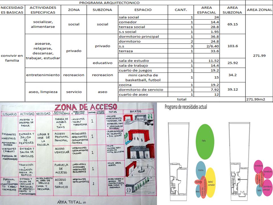 Arq diego r rmz programa de necesidades for Programa de necesidades arquitectura