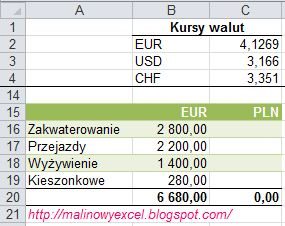 Forex funt zloty