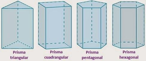 El blog de nuestra clase : Poliedros: prismas y pirámides.