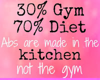 Eat Clean stripped, clean eating, abs made in the kitchen