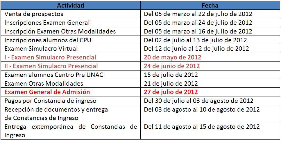 Universidad Nacional del Callao: Cronograma de Actividades 2012 - I ...