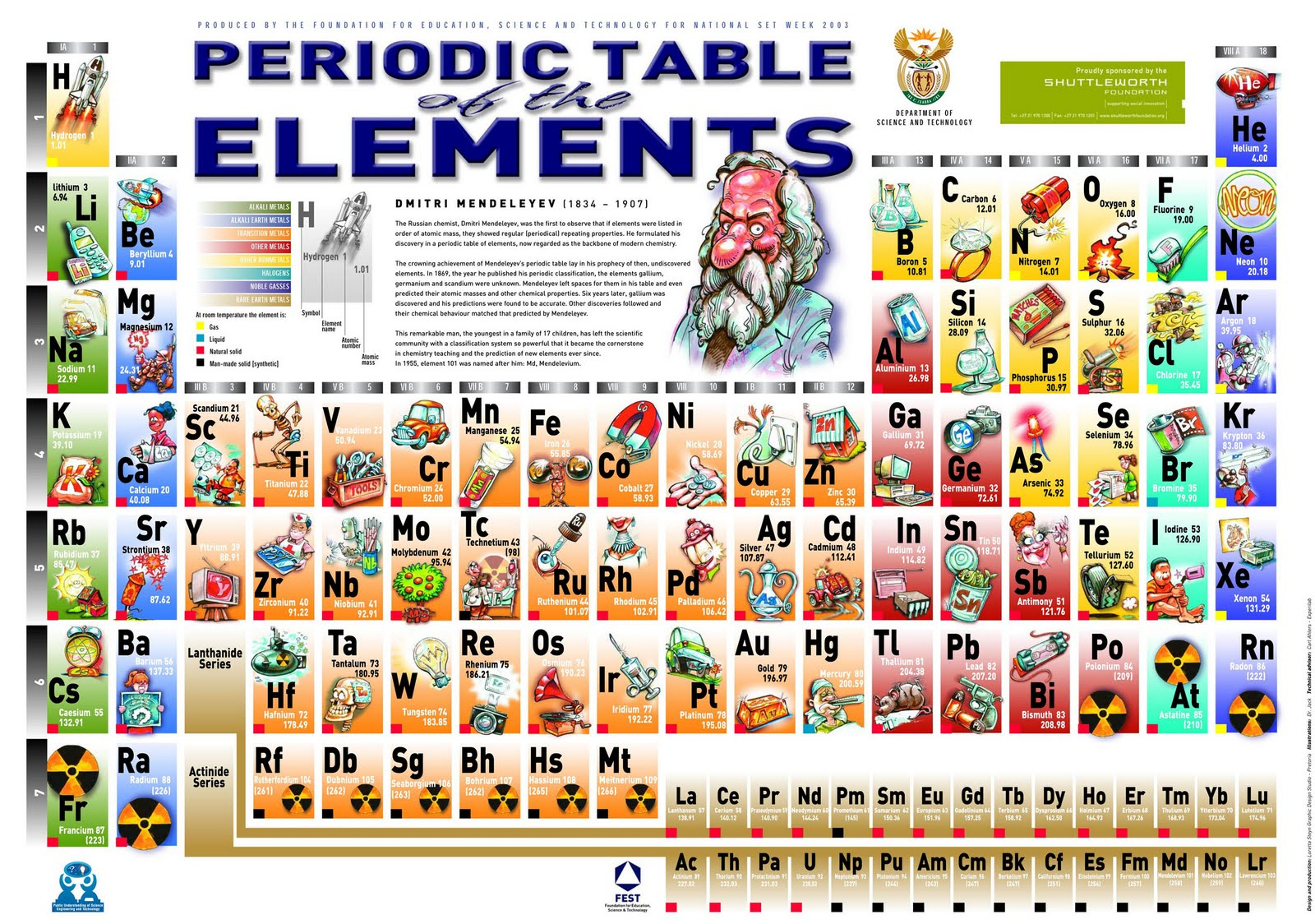 The age case files case 253 the periodic table of elements the age case files urtaz Images