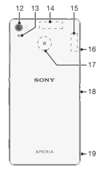 Sony Xperia Z3 - Back