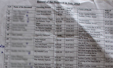 Record of deaths in July 2013, from all causes, held by the Nepalese embassy in Doha. Photograph: /guardian.co.uk