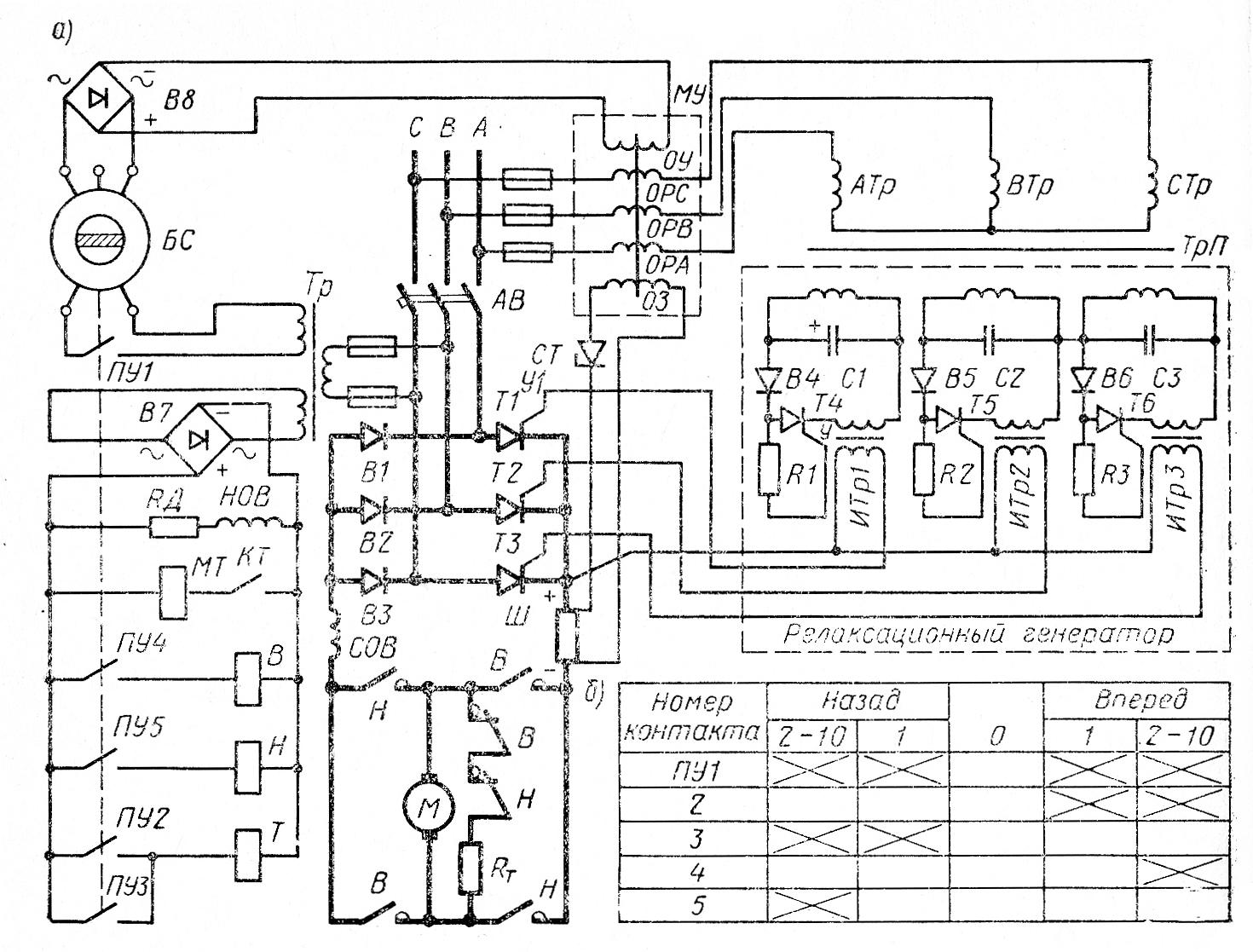 схема управления оптотиристоров