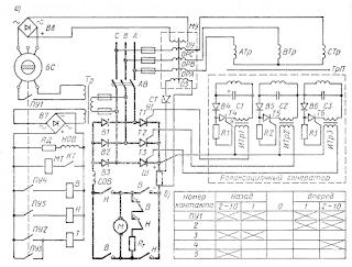 Схема тиристорного управления электроприводом шпиля