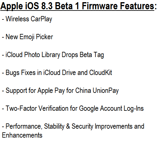 Apple iOS 8.3 Beta (12F5027d) Features and Changes