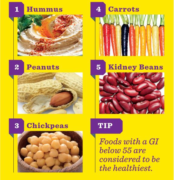 índice glucémico de los alimentos