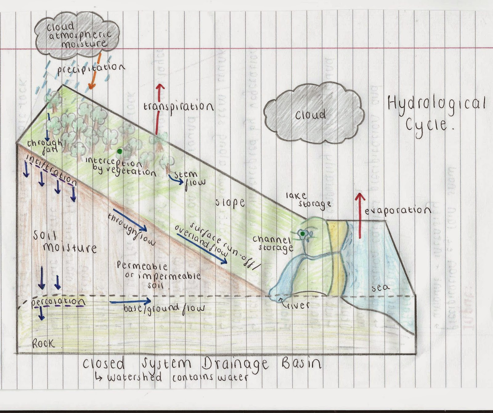 glaciers and climate change environmental sciences essay Is climate change a myth environmental sciences essay  we will write a custom essay sample on any topic specifically  thaw of the ice caps and glaciers.