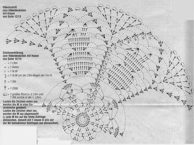 Схемы по вязанию капюшона