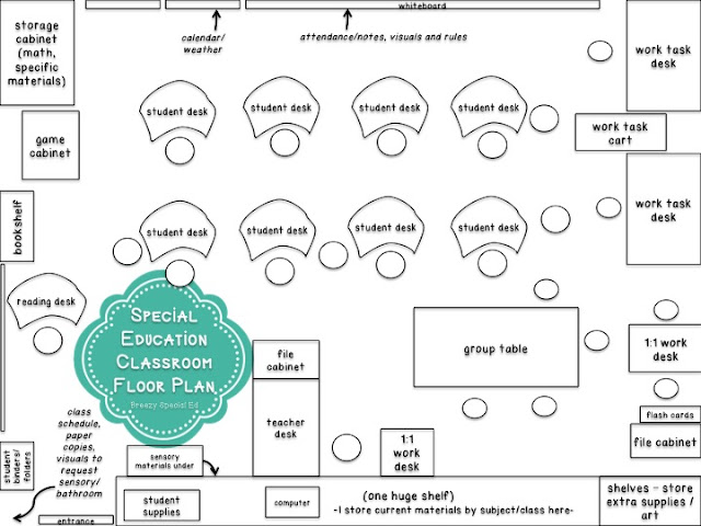 Classroom Layouts For Special Education ~ Breezy special ed setting up a secondary