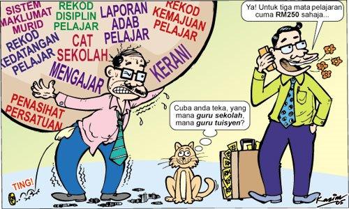 Kumpulan Karikatur Dari Seorang Guru Kang Martho