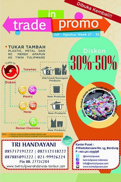 trade in promo produk tulipware 2014,tukar tambah tupperware, rubbermaid, guzzini, lock & lock