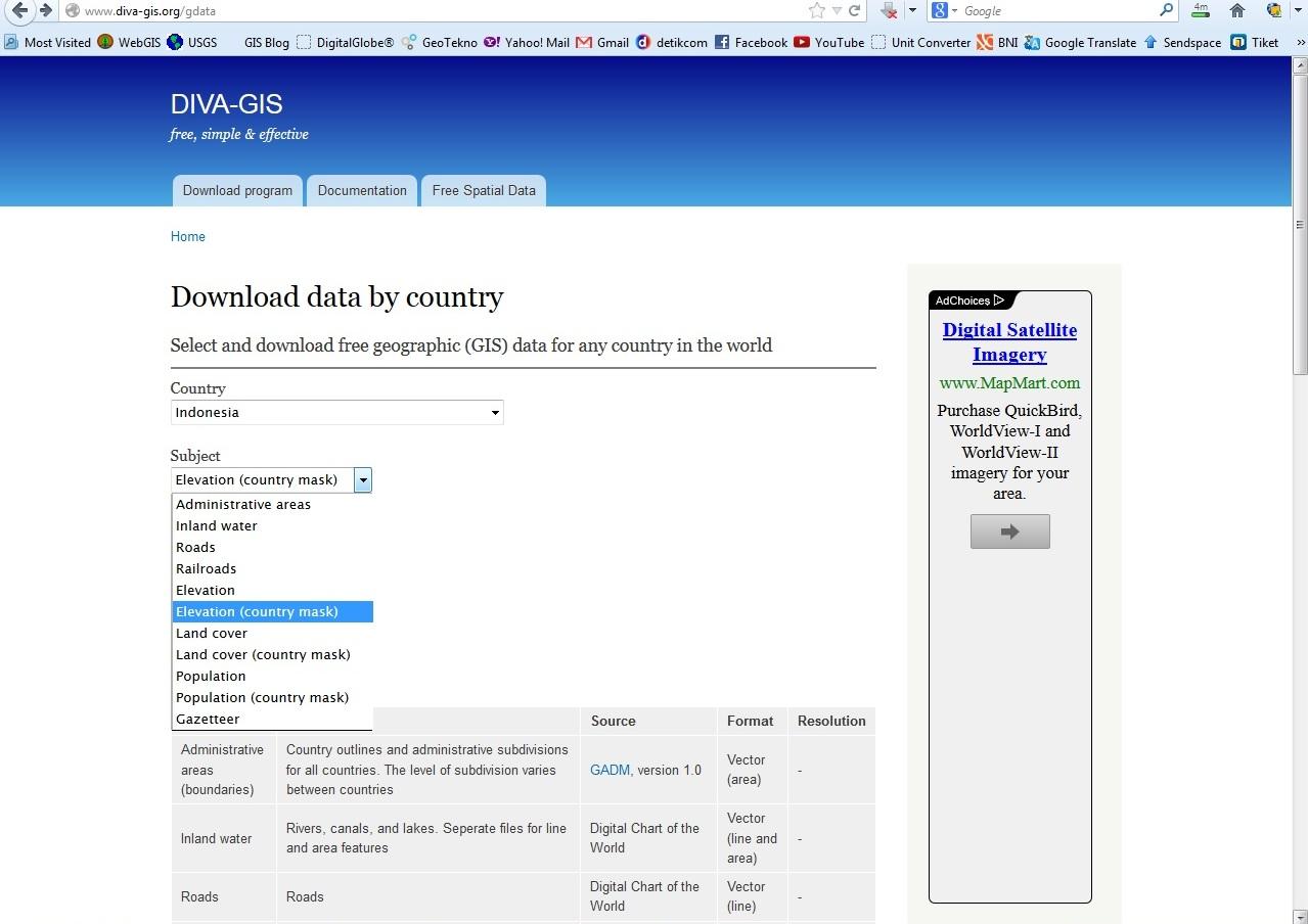 Omah peta diva gis penyedia data shapefiles seluruh dunia for Diva gis