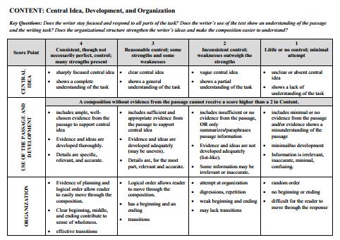 10 Wonderful Common Core Standards Cheat Sheets ~ Educational ...
