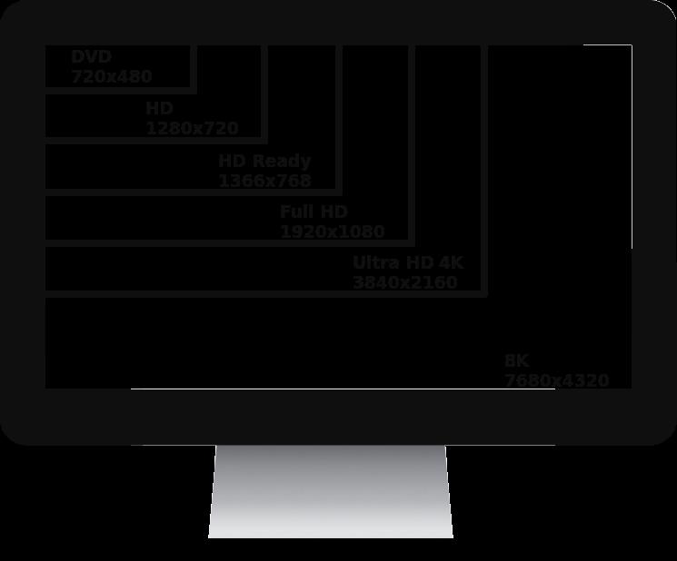DominioTXT - Monitor