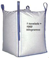 Equivalencia de una tonelada métrica