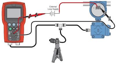 Fluke 721Ex pressure calibrator setup for Pressure to transmitter calibration