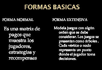 FORMAS BASICAS DE JUEGO