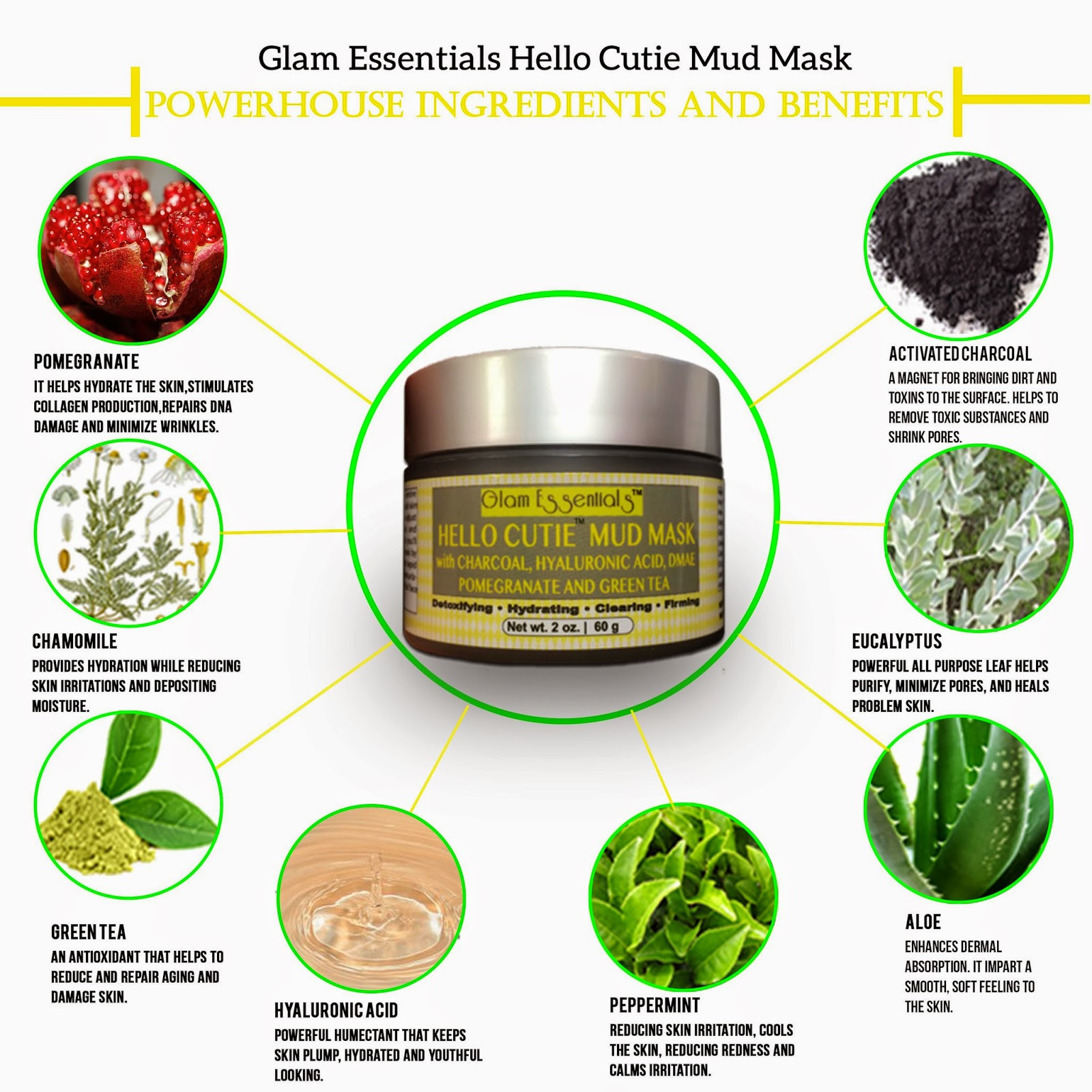 Glam Essentials Hello Cuite Mud Mask