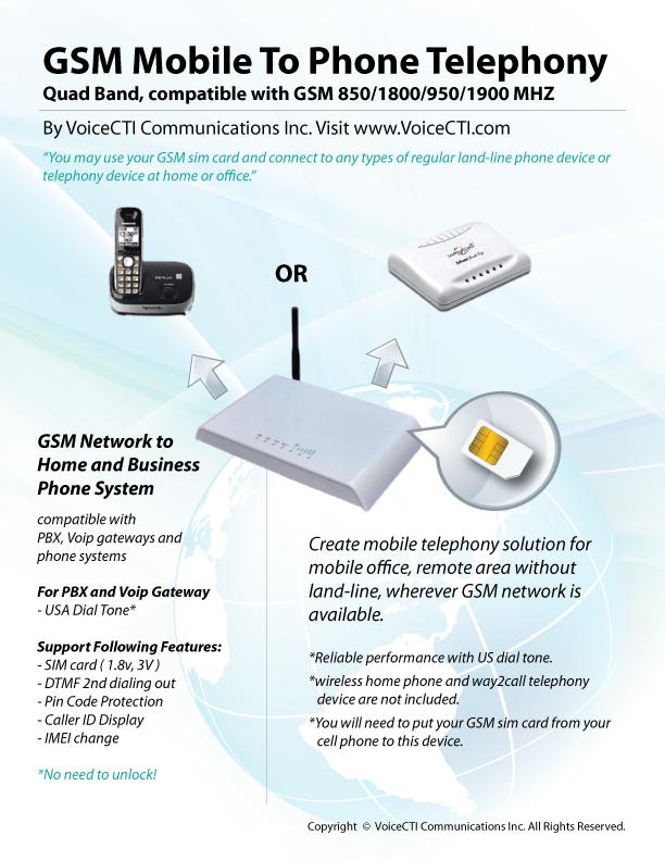 GSM Landline Adapter