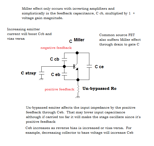 A diagram showing the various internal and parasitic capacitances that affect a transistor circuit