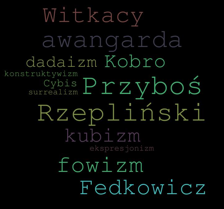 100 lat awangardy w Polsce