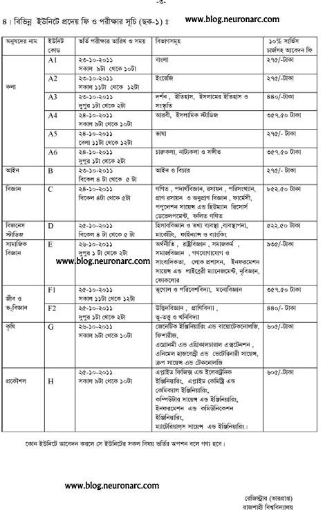 admission notice13 Rajshahi University (RU) admission 2011   12 circular