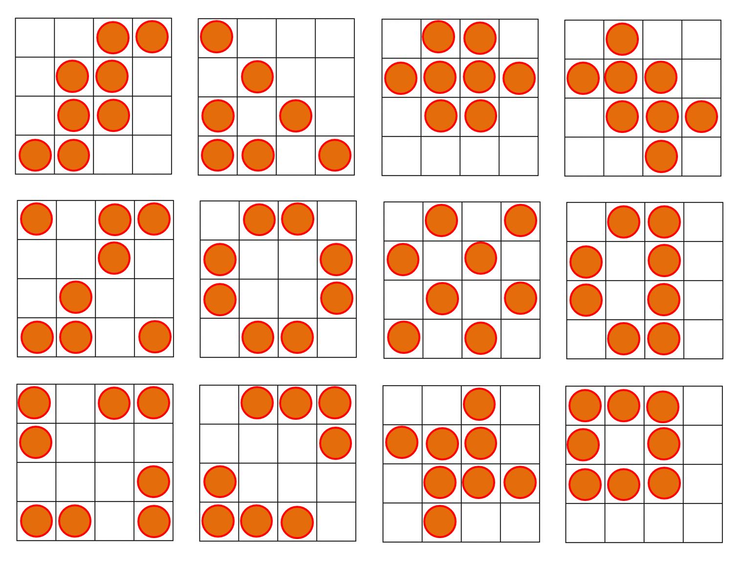 Rotational Symmetry Order