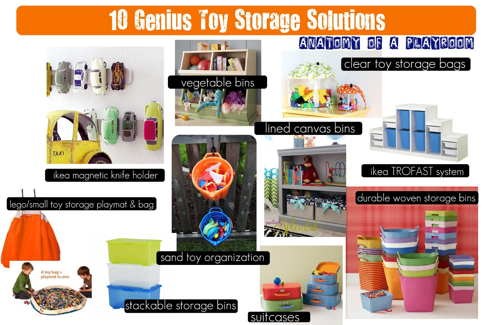Janaki chintu 39 s mom a busy homemaker toy storage Toy storage ideas
