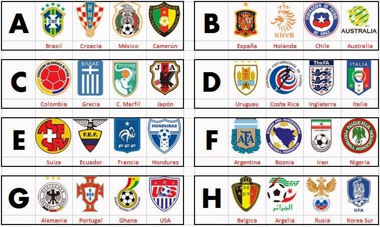 Escudos equipos participantes Brasil 2014