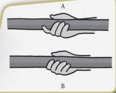 Cara memegang lembing