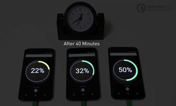 Teknologi Pengisian Baterai Cepat Qualcomm Tak Bikin OPPO Terkesan