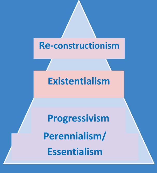 essentialism vs existentialism