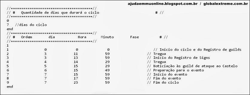 Entendendo detalhadamente a configuração do Castle Siege [Mu Online] Ciclo+mucastle.dat