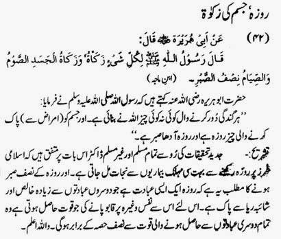 Zakat essay in urdu