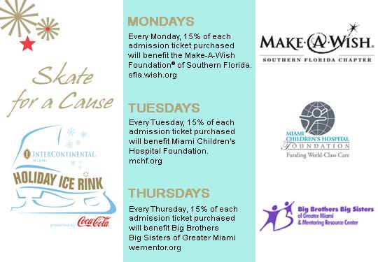 Skate Rental Miami Beach