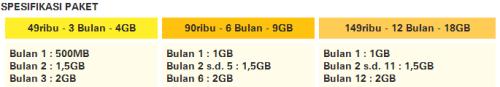 Paket Khusus Super Internet