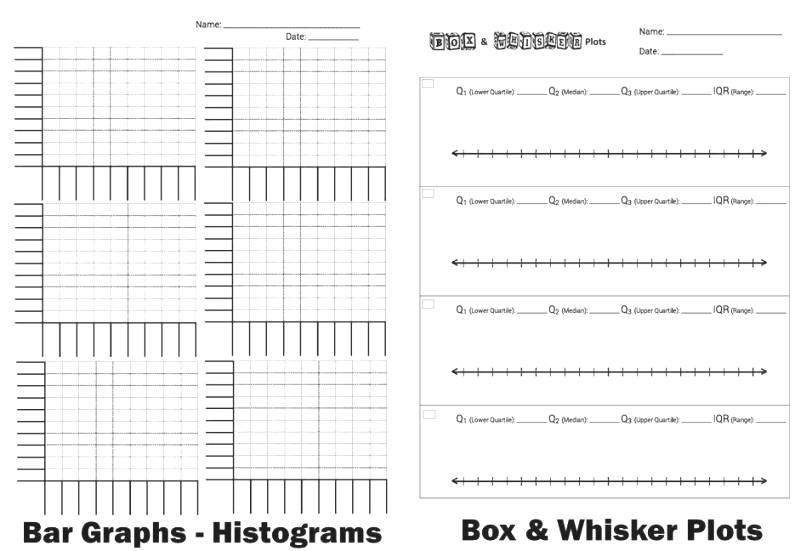 The Math Magazine: Math Work Paper Graphic Organizers Templates IEP ...