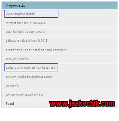 Ciri-ciri blog untuk dapat iklan CPUV Nuffnang, earning blog, earning nuffnang, buat duit dengan blog, sewa ruang iklan, BE/CPUV nuffnang,