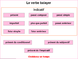 http://www.ortholud.com/html5/conjugaison/balayer/balayer.php