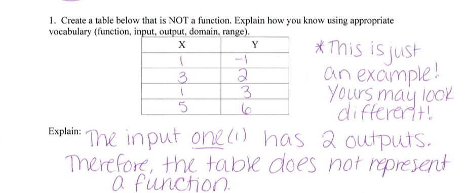 Algebra i worksheets with answers