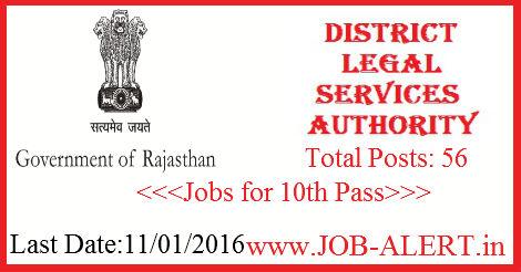 Job-alert-Rajasthan-Job-56-Posts