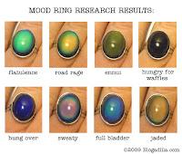 Mood Bracelet Color Meanings2