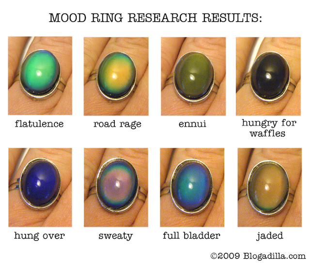 Mood Bracelet Color Meanings2