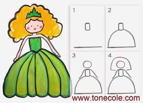 - Comment dessiner une princesse disney ...