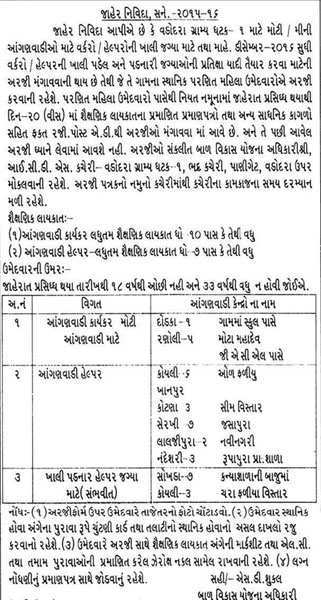 Integrated Child Development Scheme (ICDS), Vadodara Recruitment 2016