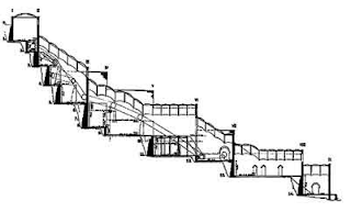 planos fabrica asland cemento tren guardiola castellar n'hug berga