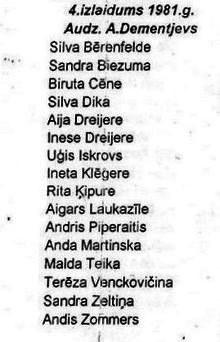Valles vidusskolas 4. izlaidums 1981. gadā